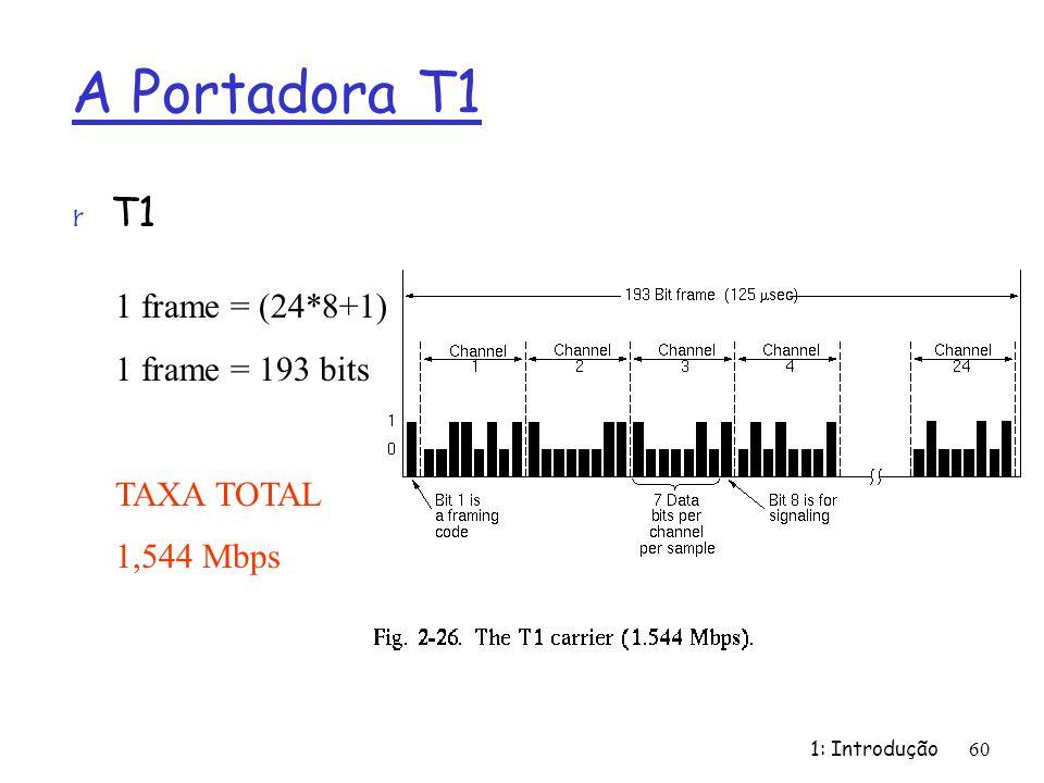 1: Introdução60 A Portadora T1 r T1 1 frame = (24*8+1) 1 frame = 193 bits TAXA TOTAL 1,544 Mbps