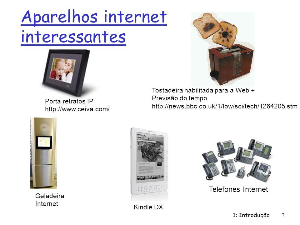 Aparelhos internet interessantes 1: Introdução7 Porta retratos IP http://www.ceiva.com/ Tostadeira habilitada para a Web + Previsão do tempo http://ne