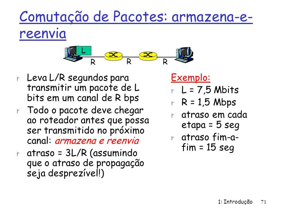 1: Introdução71 Comutação de Pacotes: armazena-e- reenvia r Leva L/R segundos para transmitir um pacote de L bits em um canal de R bps r Todo o pacote deve chegar ao roteador antes que possa ser transmitido no próximo canal: armazena e reenvia r atraso = 3L/R (assumindo que o atraso de propagação seja desprezível!) Exemplo: r L = 7,5 Mbits r R = 1,5 Mbps r atraso em cada etapa = 5 seg r atraso fim-a- fim = 15 seg R R R L