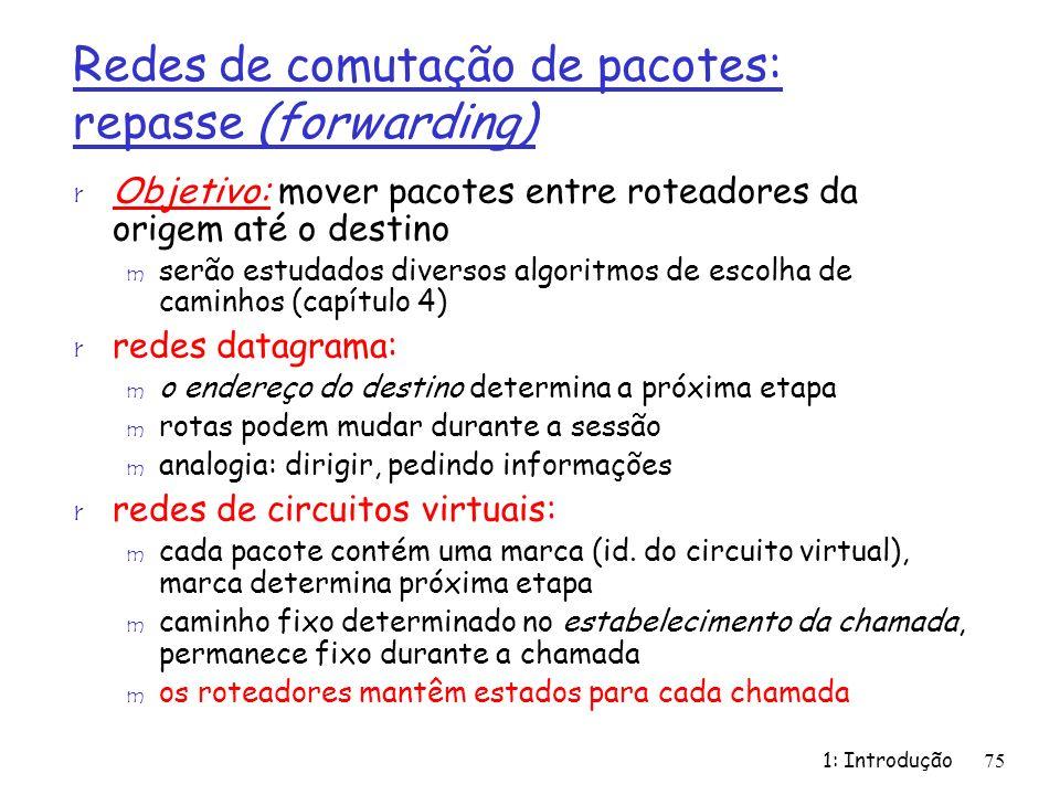 1: Introdução75 Redes de comutação de pacotes: repasse (forwarding) r Objetivo: mover pacotes entre roteadores da origem até o destino m serão estudados diversos algoritmos de escolha de caminhos (capítulo 4) r redes datagrama: m o endereço do destino determina a próxima etapa m rotas podem mudar durante a sessão m analogia: dirigir, pedindo informações r redes de circuitos virtuais: m cada pacote contém uma marca (id.