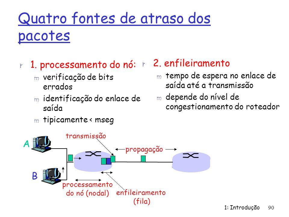 1: Introdução90 Quatro fontes de atraso dos pacotes r 1. processamento do nó: m verificação de bits errados m identificação do enlace de saída m tipic