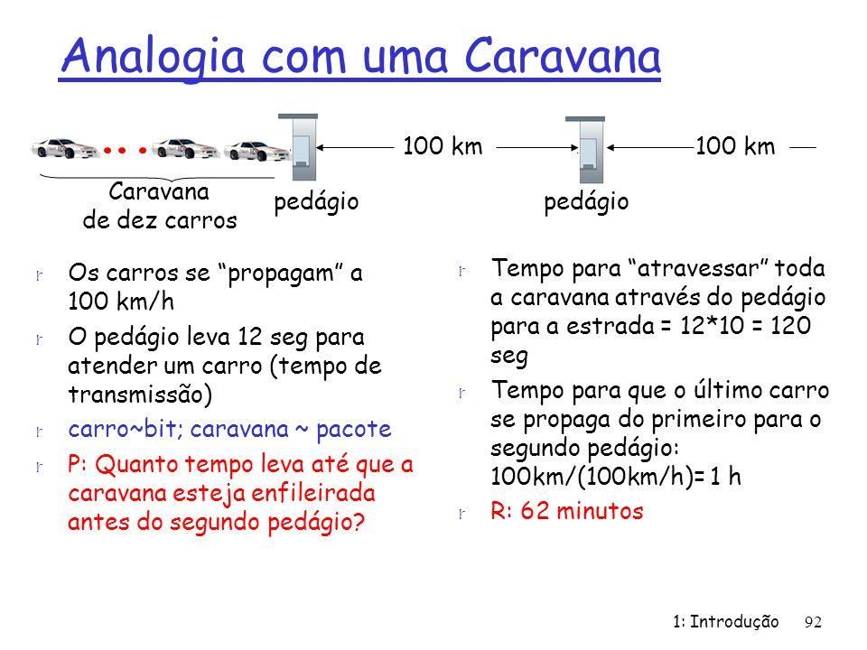 1: Introdução92 Analogia com uma Caravana r Os carros se propagam a 100 km/h r O pedágio leva 12 seg para atender um carro (tempo de transmissão) r carro~bit; caravana ~ pacote r P: Quanto tempo leva até que a caravana esteja enfileirada antes do segundo pedágio.