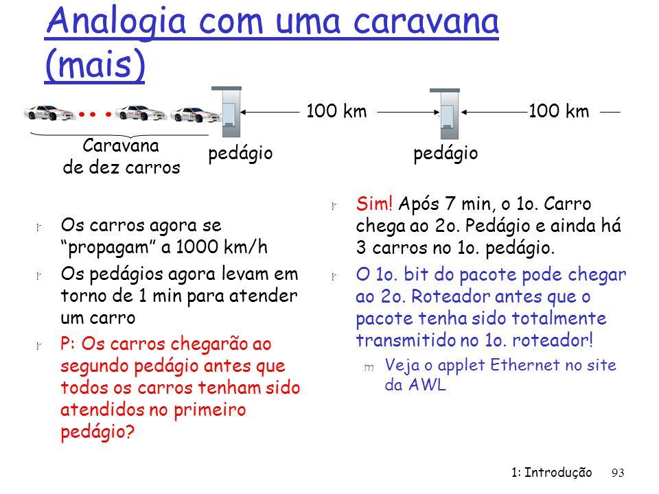 1: Introdução93 Analogia com uma caravana (mais) r Os carros agora se propagam a 1000 km/h r Os pedágios agora levam em torno de 1 min para atender um carro r P: Os carros chegarão ao segundo pedágio antes que todos os carros tenham sido atendidos no primeiro pedágio.