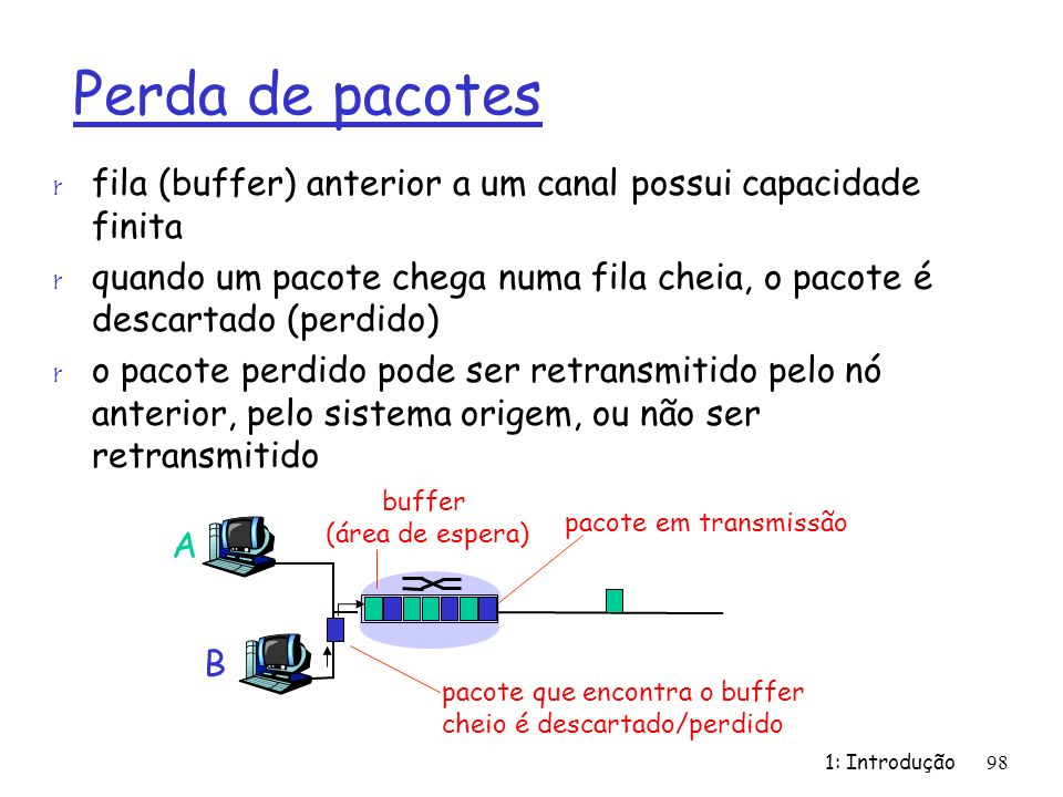 buffer (área de espera) 1: Introdução98 Perda de pacotes r fila (buffer) anterior a um canal possui capacidade finita r quando um pacote chega numa fi
