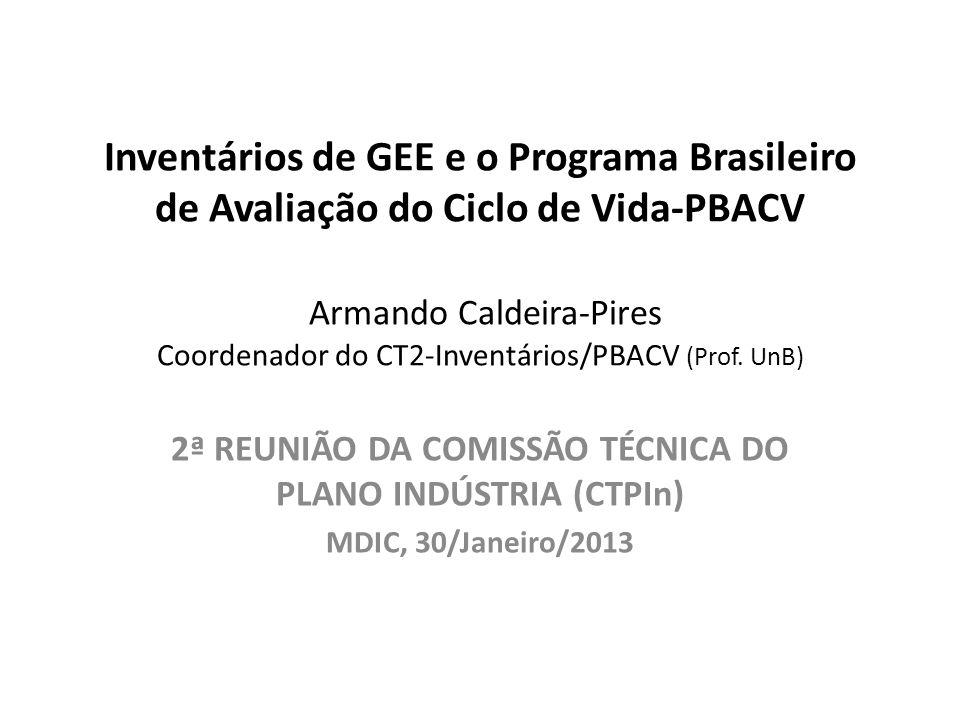 Inventários de GEE e o Programa Brasileiro de Avaliação do Ciclo de Vida-PBACV Armando Caldeira-Pires Coordenador do CT2-Inventários/PBACV (Prof. UnB)