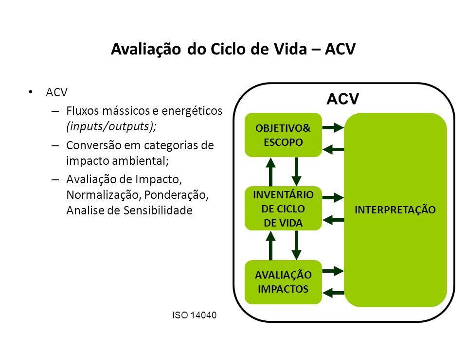 ACV – Fluxos mássicos e energéticos (inputs/outputs); – Conversão em categorias de impacto ambiental; – Avaliação de Impacto, Normalização, Ponderação