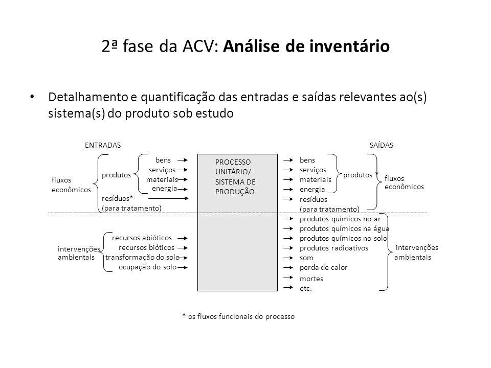 2ª fase da ACV: Análise de inventário Detalhamento e quantificação das entradas e saídas relevantes ao(s) sistema(s) do produto sob estudo