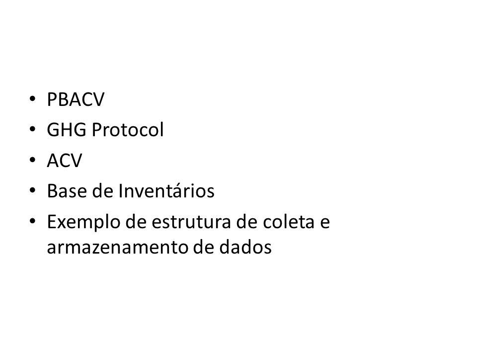 Base de Dados de GEE dos Setores Industriais Papel e Celulose CimentoCal Alumínio Banco de Dados de GEE do CTPIn Plásticos Siderurgia Vidro