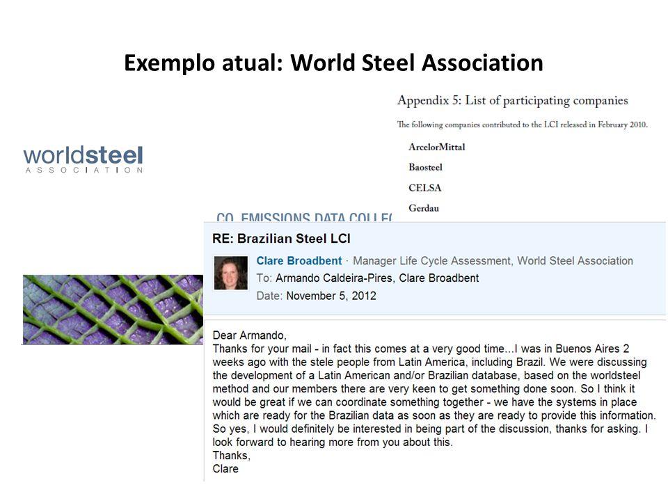 Exemplo atual: World Steel Association