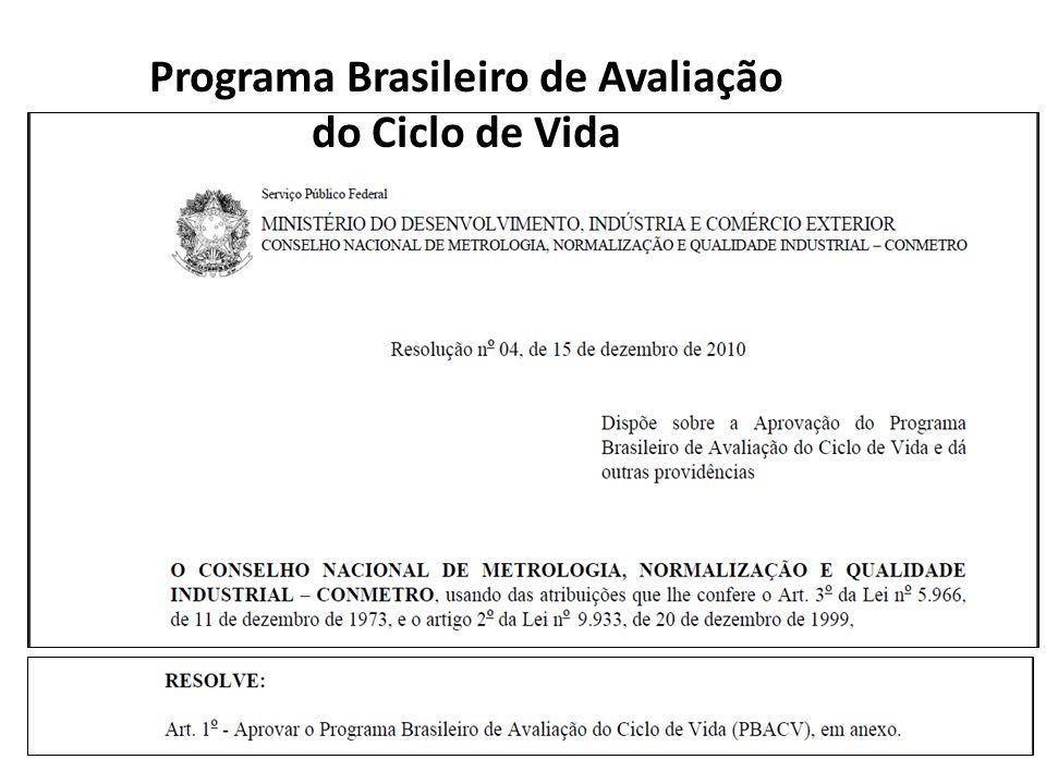 Programa Brasileiro de Avaliação do Ciclo de Vida - Organograma PBACV Comitê Gestor Comitê de Coordenação o Comitês Técnicos CT1 – Captação de Recursos CT2 – Inventários Grupos de Trabalho Setoriais: Gestão de Base de Dados; Construção; Metais, Energia Elétrica, Combustíveis, Agropecuária, Plásticos (Química), Eletroeletronicos CT3 – Avaliação de Impactos Ambientais CT4 – Disseminação CT5 - Capacitação