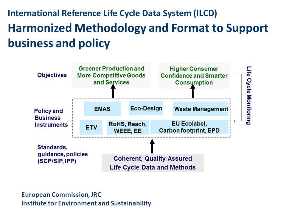 Proposta de Estratégia de Ação para o GT Caracterização das emissões de GEE do modelo tecnológico dos setores definidos – Estabelecimento de uma estrutura de coleta de dados – Estabelecimento dos procedimentos de armazenamento dos dados no PBACV – Guia de uso / aplicação / orientação – Capacitação / curso das associações setoriais