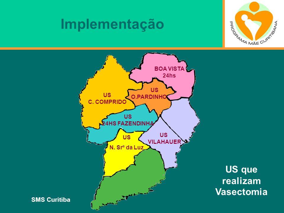SMS Curitiba Implementação US que realizam Vasectomia BOA VISTA 24hs US O.PARDINHO US VILAHAUER US 24HS FAZENDINHA US C. COMPRIDO US N. Srª da Luz