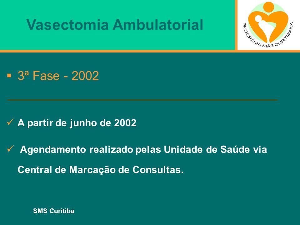 SMS Curitiba Vasectomia Ambulatorial 3ª Fase - 2002 A partir de junho de 2002 Agendamento realizado pelas Unidade de Saúde via Central de Marcação de