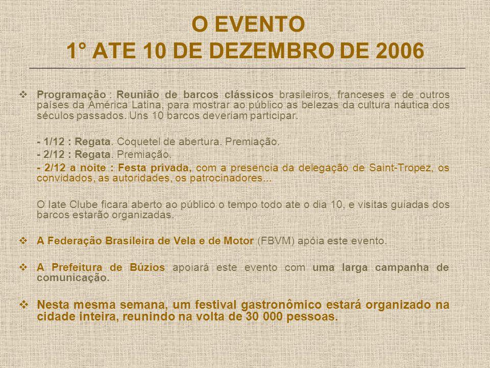 MÍDIAS Campanha de Comunicação da Prefeitura de Búzios : - Na ponte Rio/Niterói, na estrada Rio/Búzios : cartazes, banners.