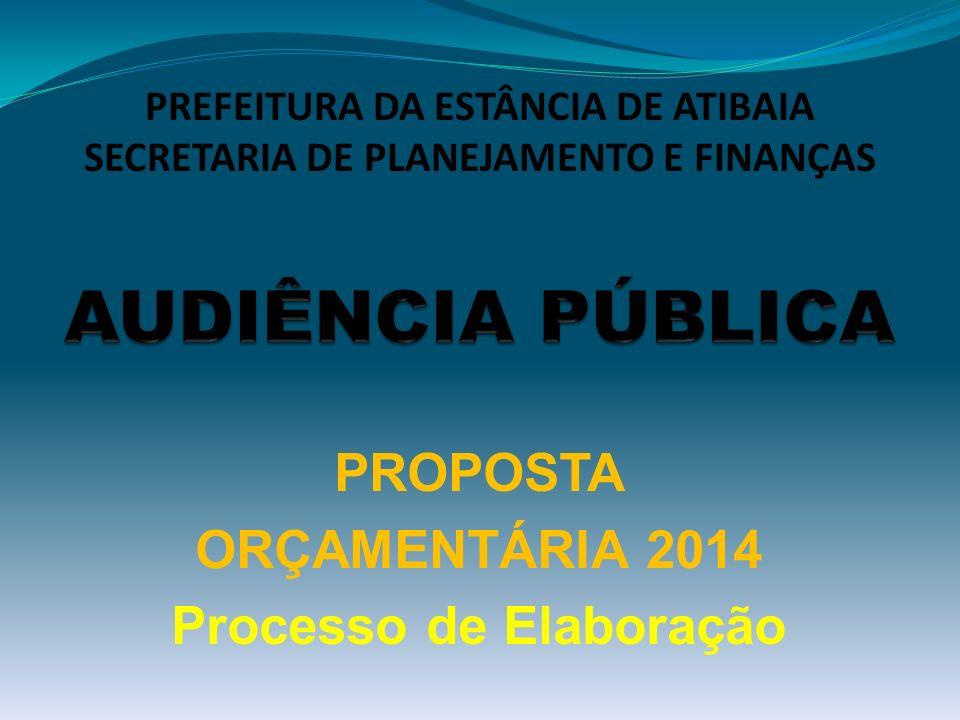 PROPOSTA ORÇAMENTÁRIA 2014 Processo de Elaboração PREFEITURA DA ESTÂNCIA DE ATIBAIA SECRETARIA DE PLANEJAMENTO E FINANÇAS