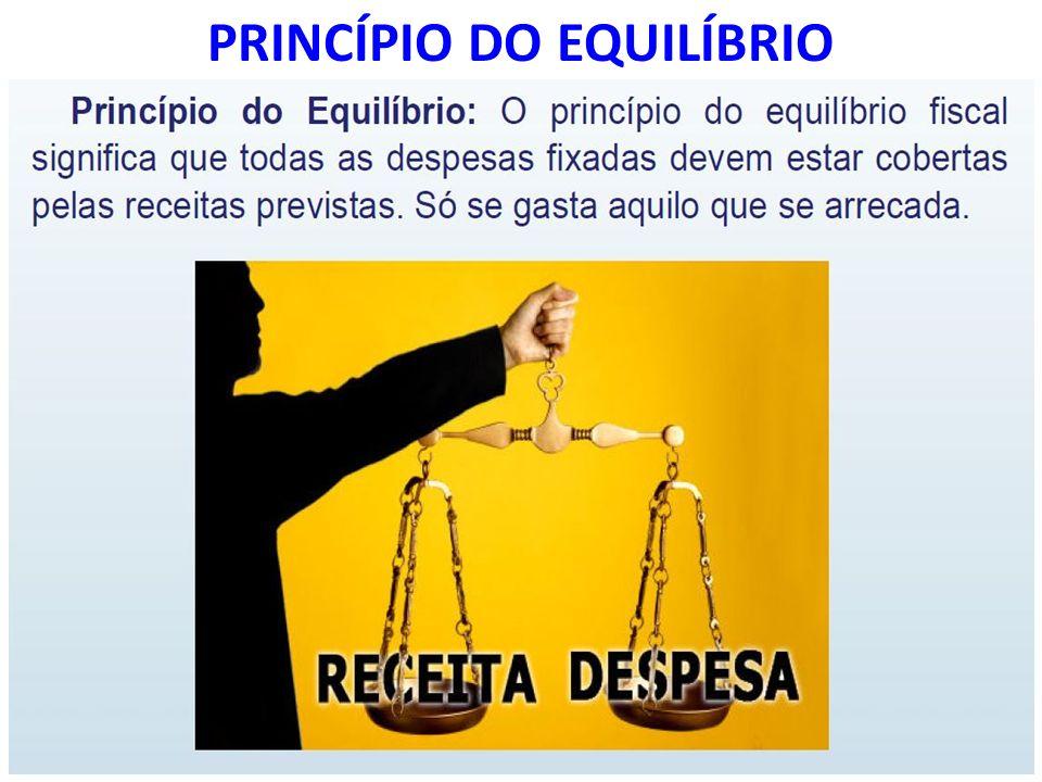 PRINCÍPIO DO EQUILÍBRIO