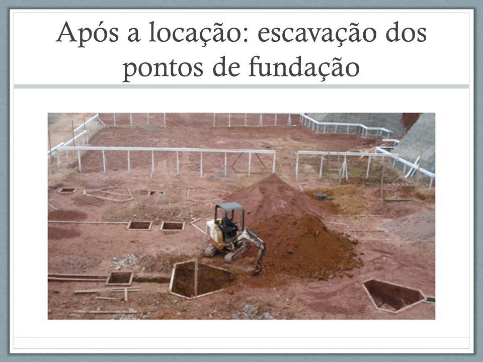 Após a locação: escavação dos pontos de fundação
