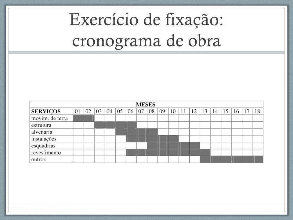 Exercício de fixação: cronograma de obra