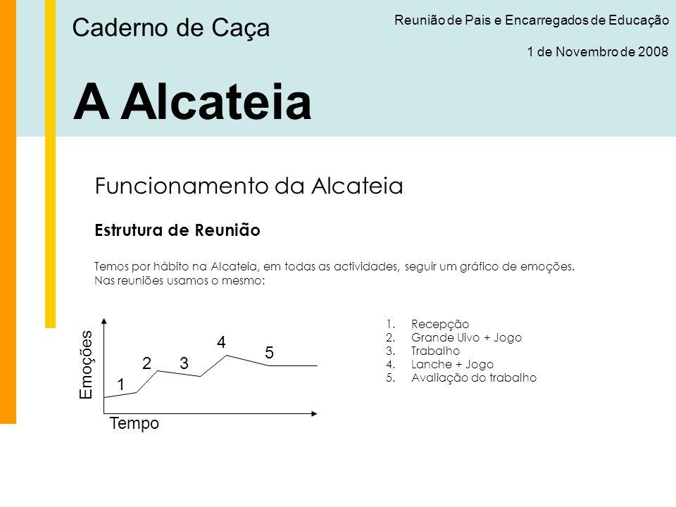 Caderno de Caça Reunião de Pais e Encarregados de Educação 1 de Novembro de 2008 A Alcateia Funcionamento da Alcateia Estrutura de Reunião Temos por hábito na Alcateia, em todas as actividades, seguir um gráfico de emoções.