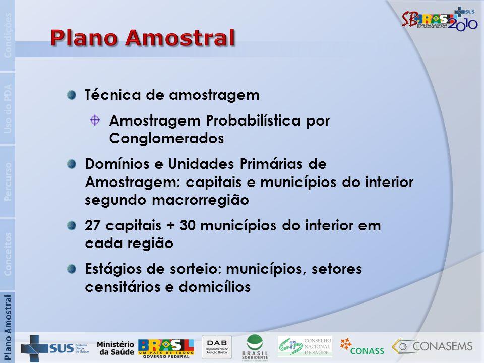 Plano Amostral Conceitos Percurso Uso do PDA Condições Região Norte Rio Branco Manaus Boa Vista Belém Macapá Palmas Interior: 30 mun.