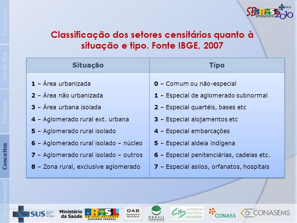 Classificação dos setores censitários quanto à situação e tipo.