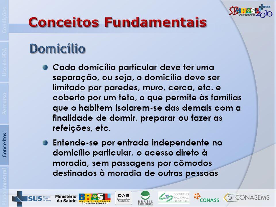 Plano Amostral Conceitos Percurso Uso do PDA Condições Segundo o IBGE, deve-se aplicar o critério de Separação e de Independência para definir a existência de um domicílio em separado.
