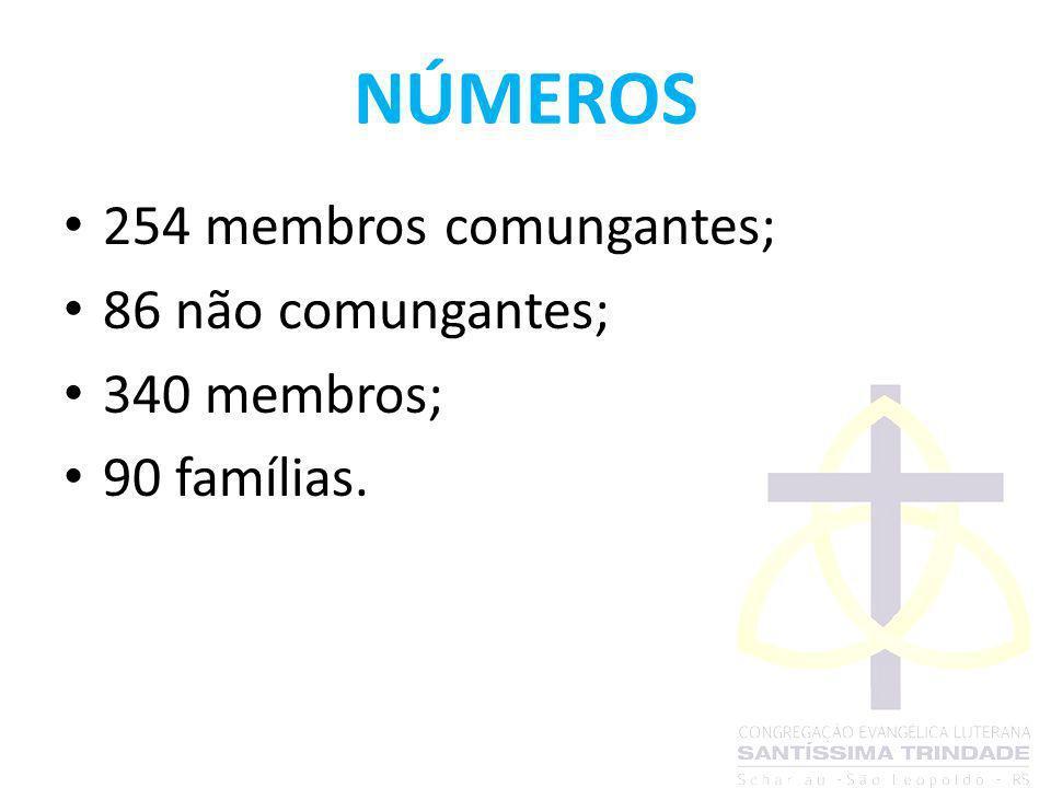 NÚMEROS 254 membros comungantes; 86 não comungantes; 340 membros; 90 famílias.