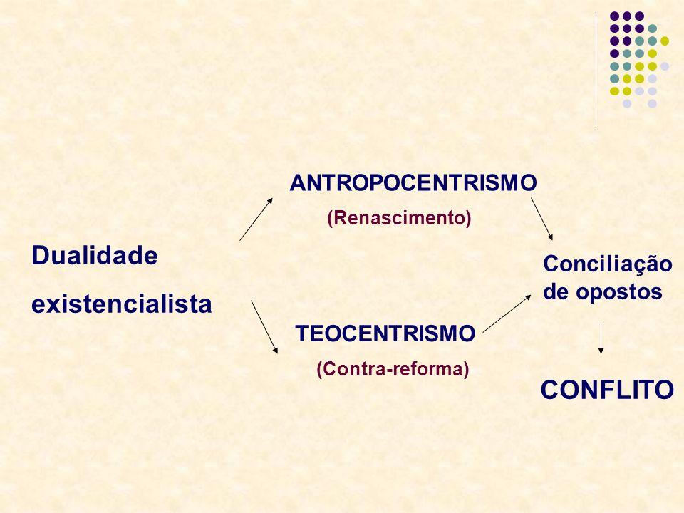 Dualidade existencialista ANTROPOCENTRISMO TEOCENTRISMO (Renascimento) (Contra-reforma) Conciliação de opostos CONFLITO