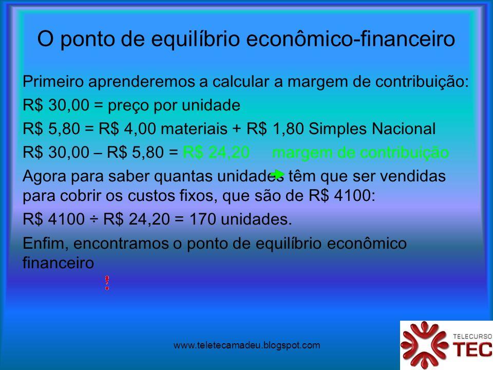 www.teletecamadeu.blogspot.com O ponto de equilíbrio econômico-financeiro Primeiro aprenderemos a calcular a margem de contribuição: R$ 30,00 = preço