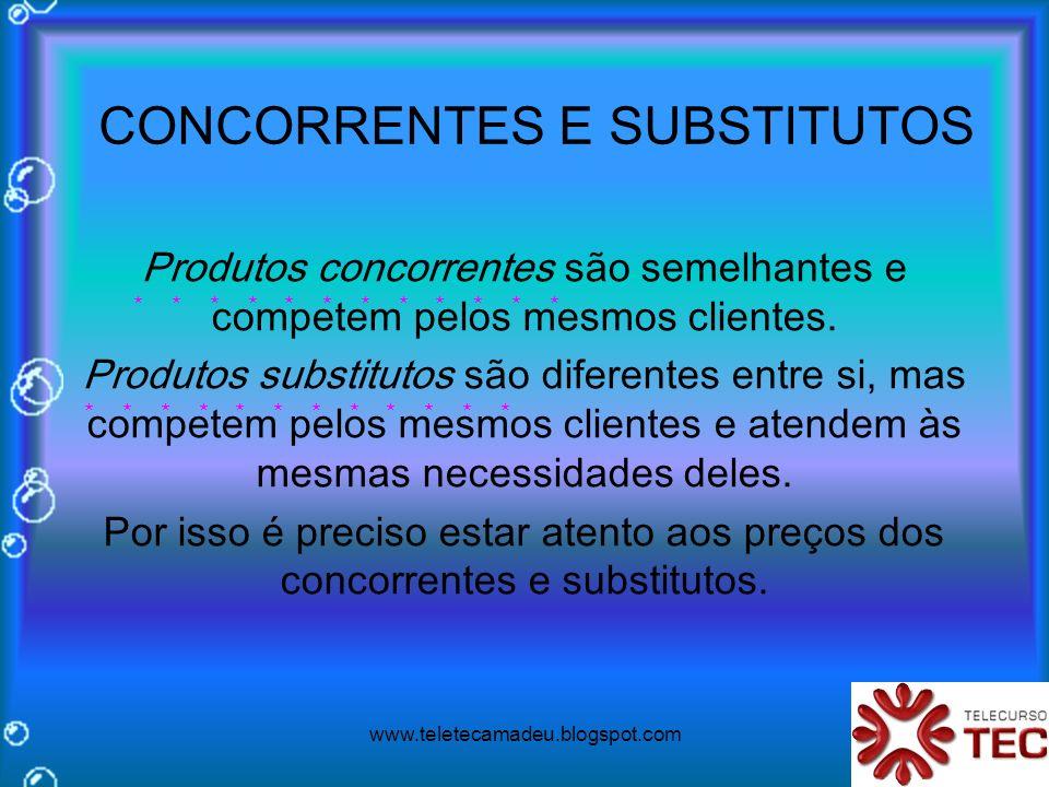 www.teletecamadeu.blogspot.com Produtos concorrentes são semelhantes e competem pelos mesmos clientes. Produtos substitutos são diferentes entre si, m