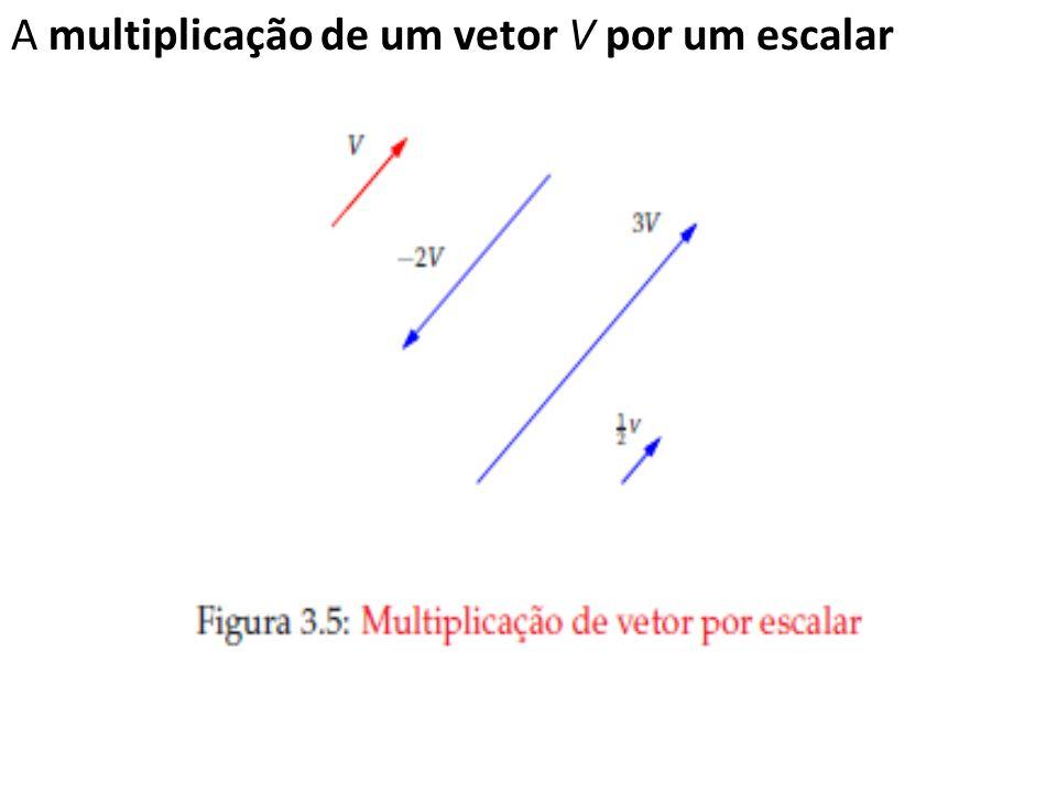 A multiplicação de um vetor V por um escalar