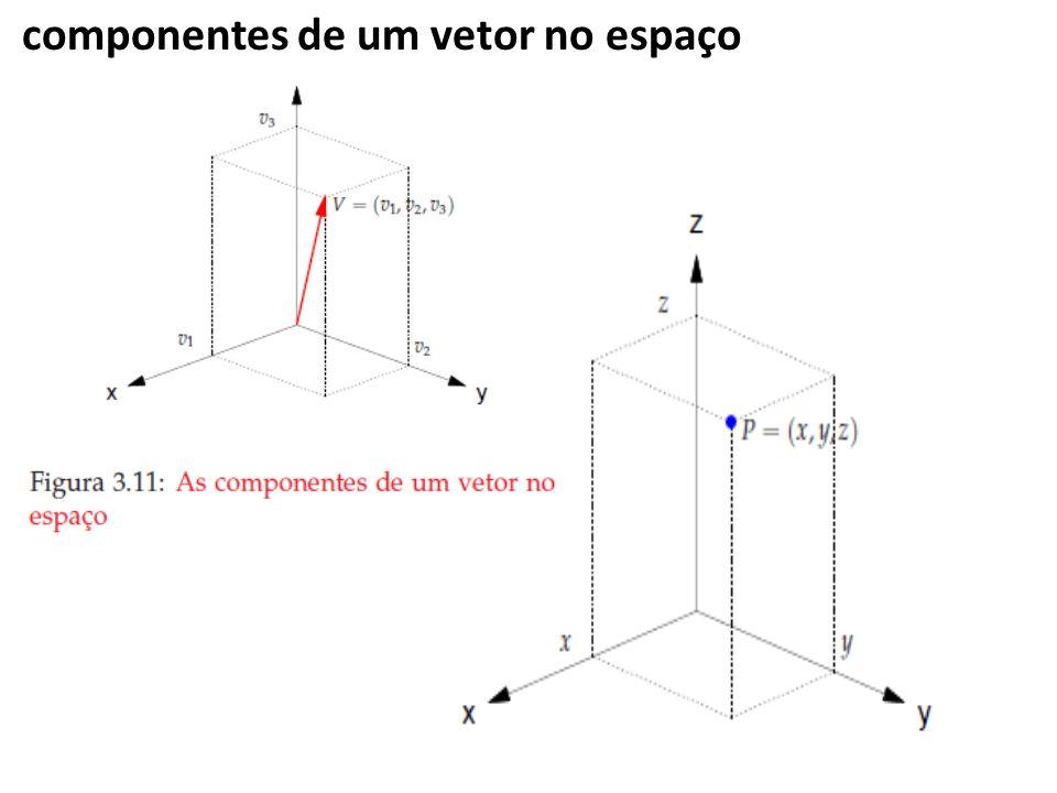 componentes de um vetor no espaço