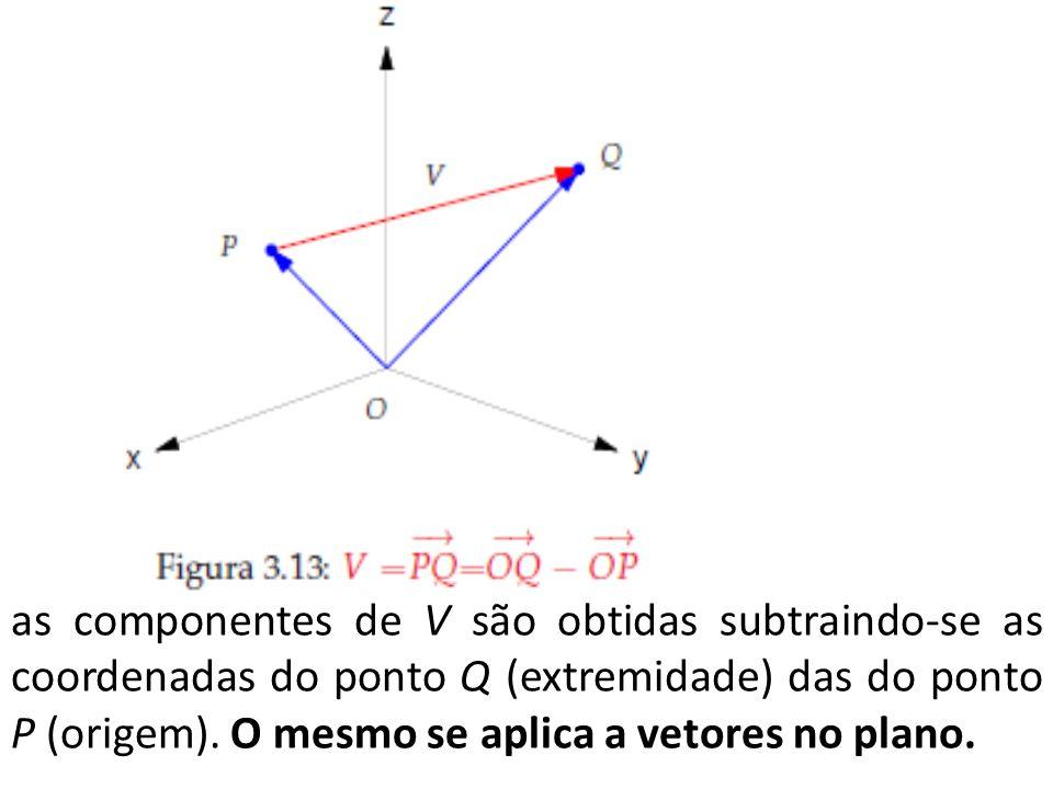 as componentes de V são obtidas subtraindo-se as coordenadas do ponto Q (extremidade) das do ponto P (origem). O mesmo se aplica a vetores no plano.
