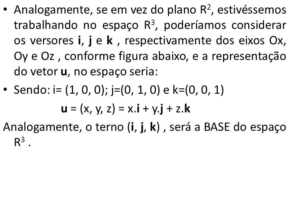 Analogamente, se em vez do plano R 2, estivéssemos trabalhando no espaço R 3, poderíamos considerar os versores i, j e k, respectivamente dos eixos Ox