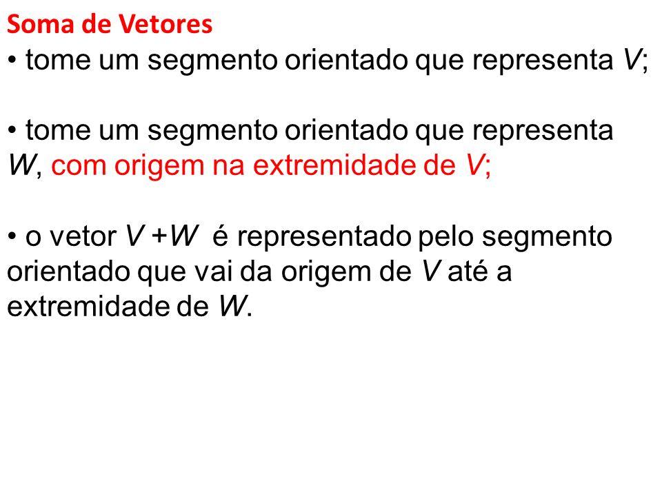 Soma de Vetores tome um segmento orientado que representa V; tome um segmento orientado que representa W, com origem na extremidade de V; o vetor V +W