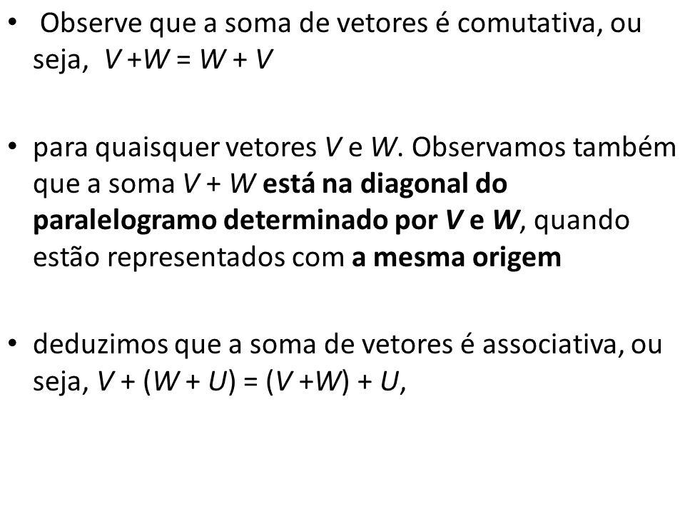 Observe que a soma de vetores é comutativa, ou seja, V +W = W + V para quaisquer vetores V e W. Observamos também que a soma V + W está na diagonal do