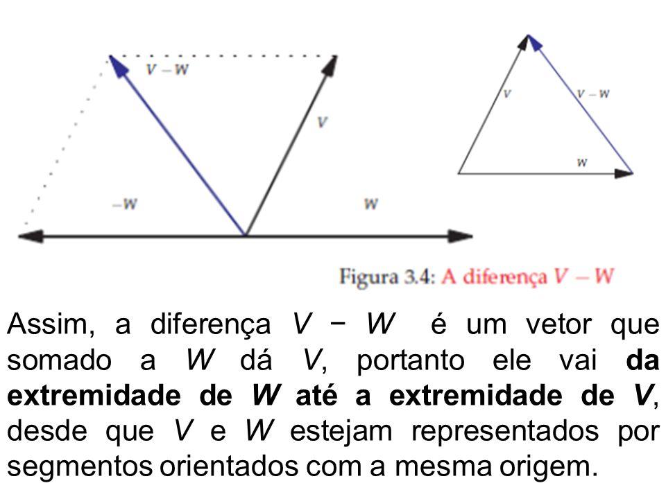 Assim, a diferença V W é um vetor que somado a W dá V, portanto ele vai da extremidade de W até a extremidade de V, desde que V e W estejam representa