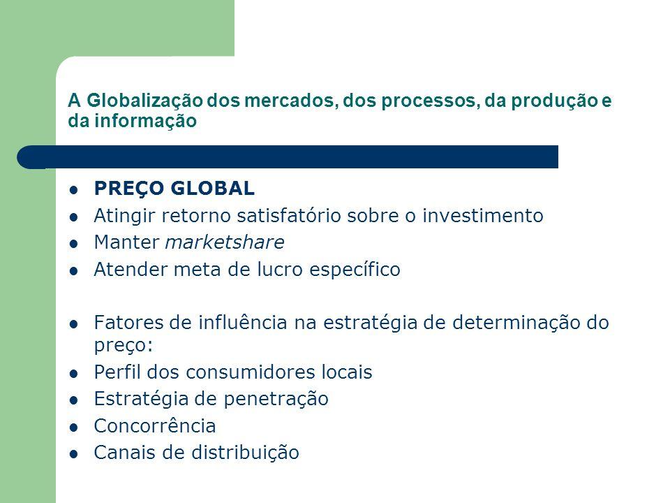 A Globalização dos mercados, dos processos, da produção e da informação PREÇO GLOBAL Atingir retorno satisfatório sobre o investimento Manter marketsh
