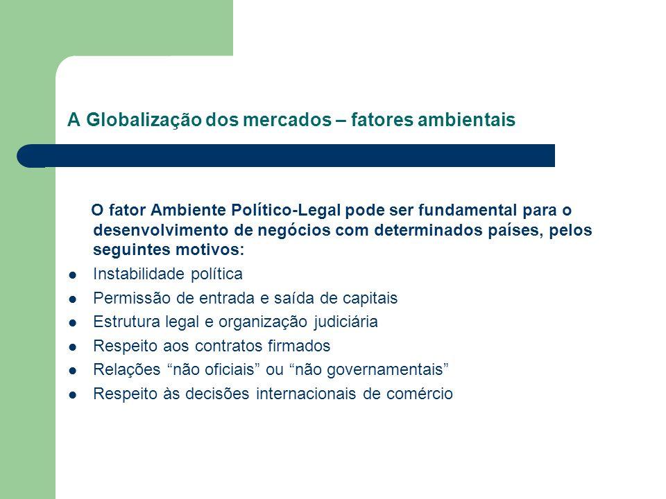 A Globalização dos mercados – fatores ambientais O fator Ambiente Político-Legal pode ser fundamental para o desenvolvimento de negócios com determina