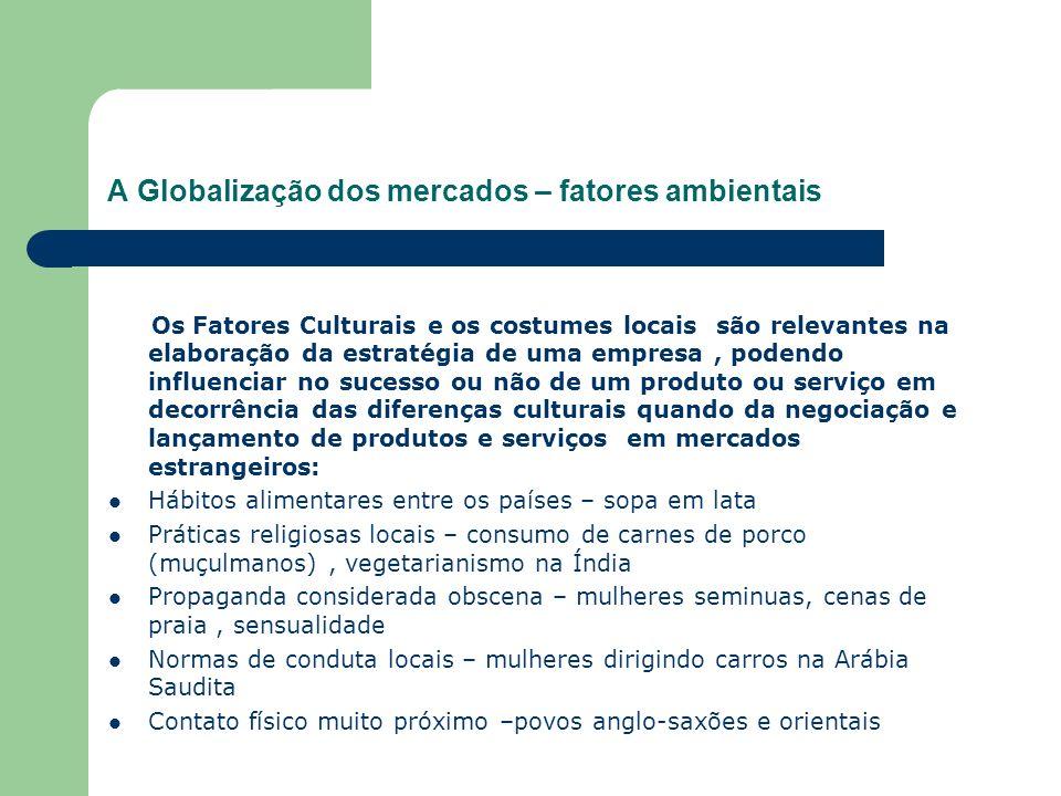 A Globalização dos mercados – fatores ambientais Os Fatores Culturais e os costumes locais são relevantes na elaboração da estratégia de uma empresa,