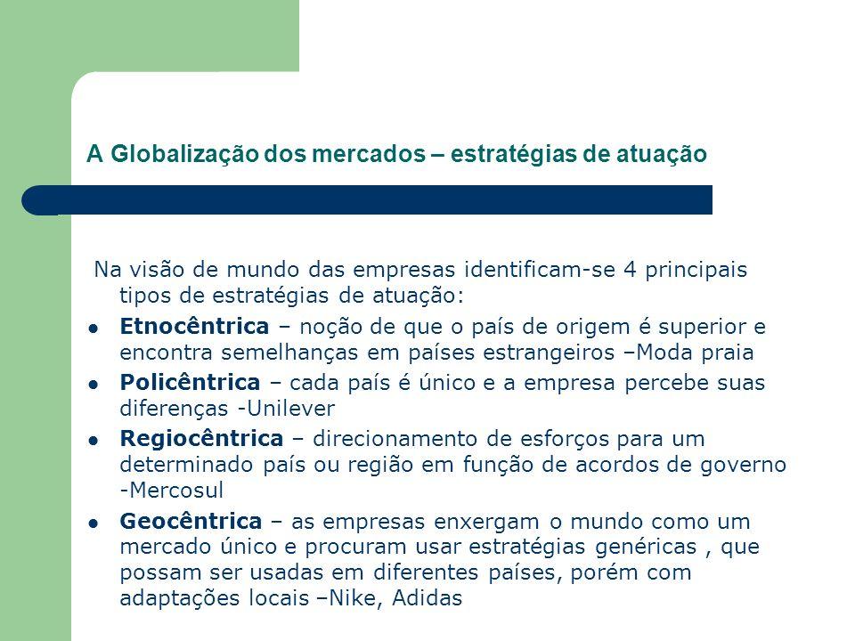 A Globalização dos mercados – estratégias de atuação Na visão de mundo das empresas identificam-se 4 principais tipos de estratégias de atuação: Etnoc