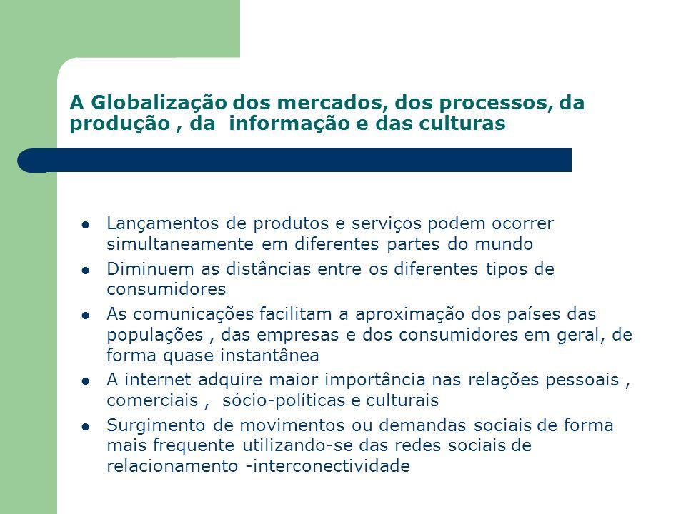 A Globalização dos mercados, dos processos, da produção, da informação e das culturas Lançamentos de produtos e serviços podem ocorrer simultaneamente