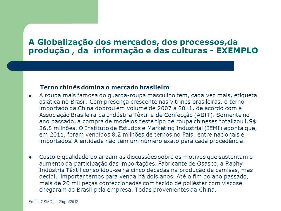 A Globalização dos mercados, dos processos,da produção, da informação e das culturas - EXEMPLO Terno chinês domina o mercado brasileiro A roupa mais f