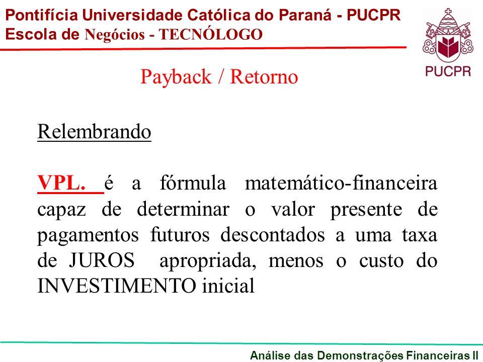 Pontifícia Universidade Católica do Paraná - PUCPR Escola de Negócios - TECNÓLOGO Análise das Demonstrações Financeiras II Payback / Retorno Relembrando VPL.