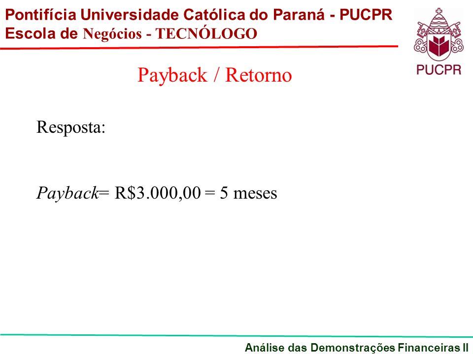 Pontifícia Universidade Católica do Paraná - PUCPR Escola de Negócios - TECNÓLOGO Análise das Demonstrações Financeiras II Payback / Retorno Resposta: Payback= R$3.000,00 = 5 meses