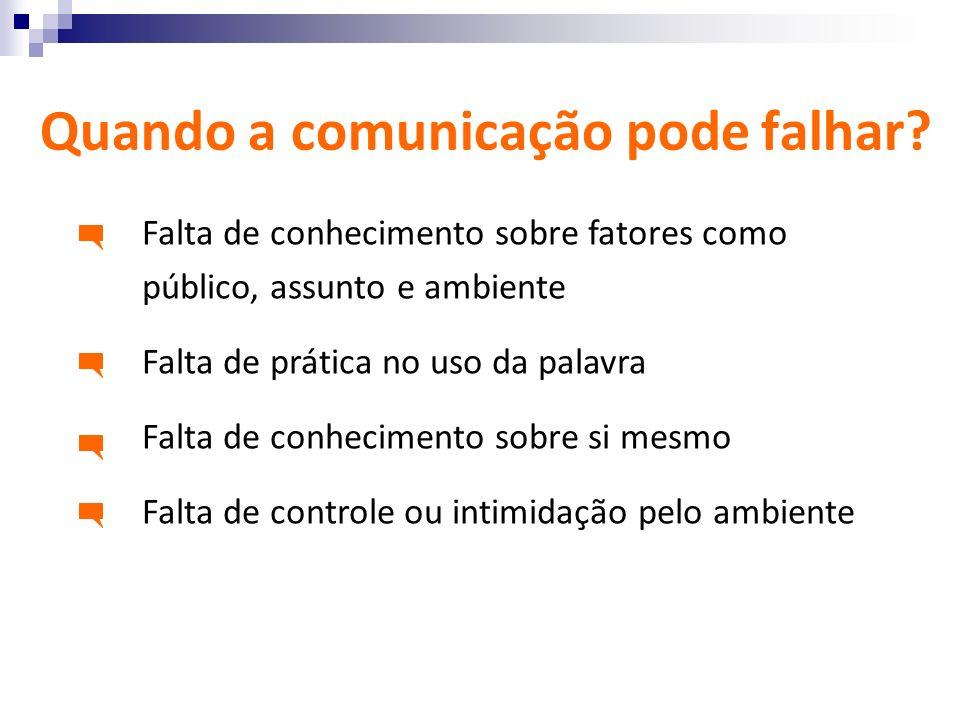 Quando a comunicação pode falhar? Falta de conhecimento sobre fatores como público, assunto e ambiente Falta de prática no uso da palavra Falta de con