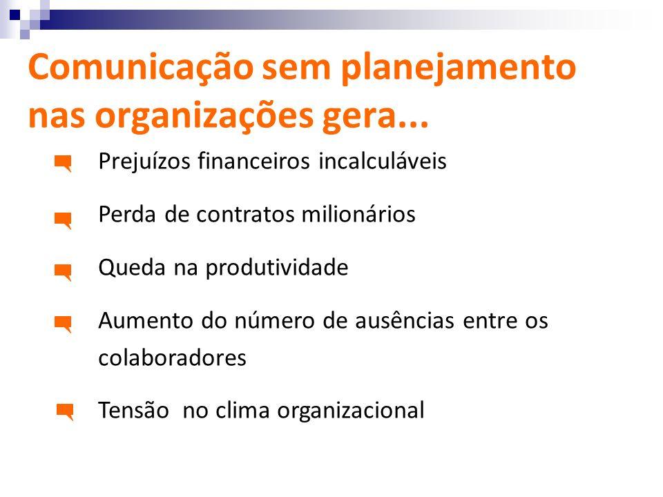 Comunicação sem planejamento nas organizações gera... Prejuízos financeiros incalculáveis Perda de contratos milionários Queda na produtividade Aument
