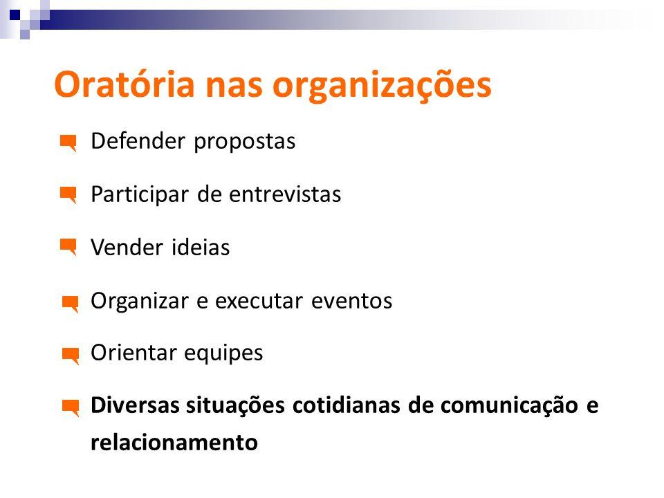 Oratória nas organizações Defender propostas Participar de entrevistas Vender ideias Organizar e executar eventos Orientar equipes Diversas situações
