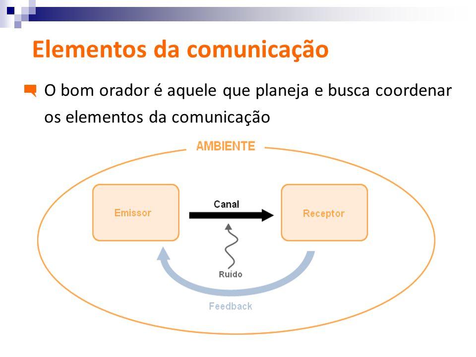Elementos da comunicação O bom orador é aquele que planeja e busca coordenar os elementos da comunicação