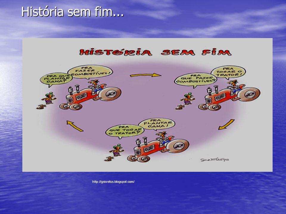 Principais conflitos na América Latina http://www.aceav.pt/blogs/jmjesus/trabalho/ficheiros/conflitosregionais.pdf Tipos de conflitos: Nacionalistas Ligados ao tráfico internacional Revoluções Limites e fronteiras Interesses econômicos